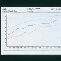 Mark-it Graph Planner Magnetic