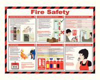 Health/Safety Poster Fire Safety 420x590